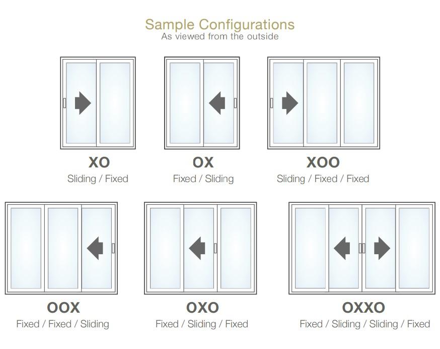 Anlin Malibu Patio Doors Configurations
